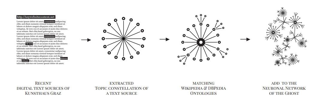 textsource